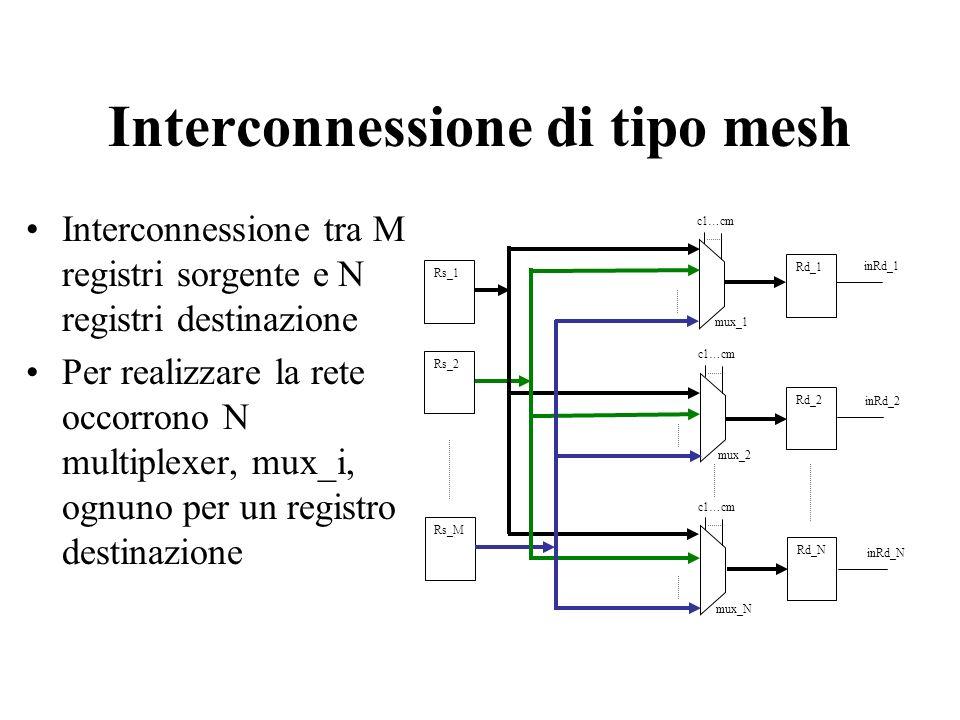 Interconnessione di tipo mesh
