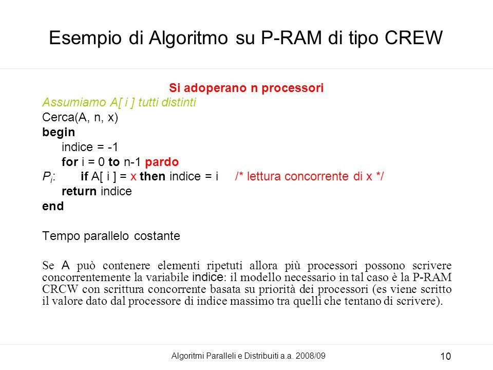 Esempio di Algoritmo su P-RAM di tipo CREW
