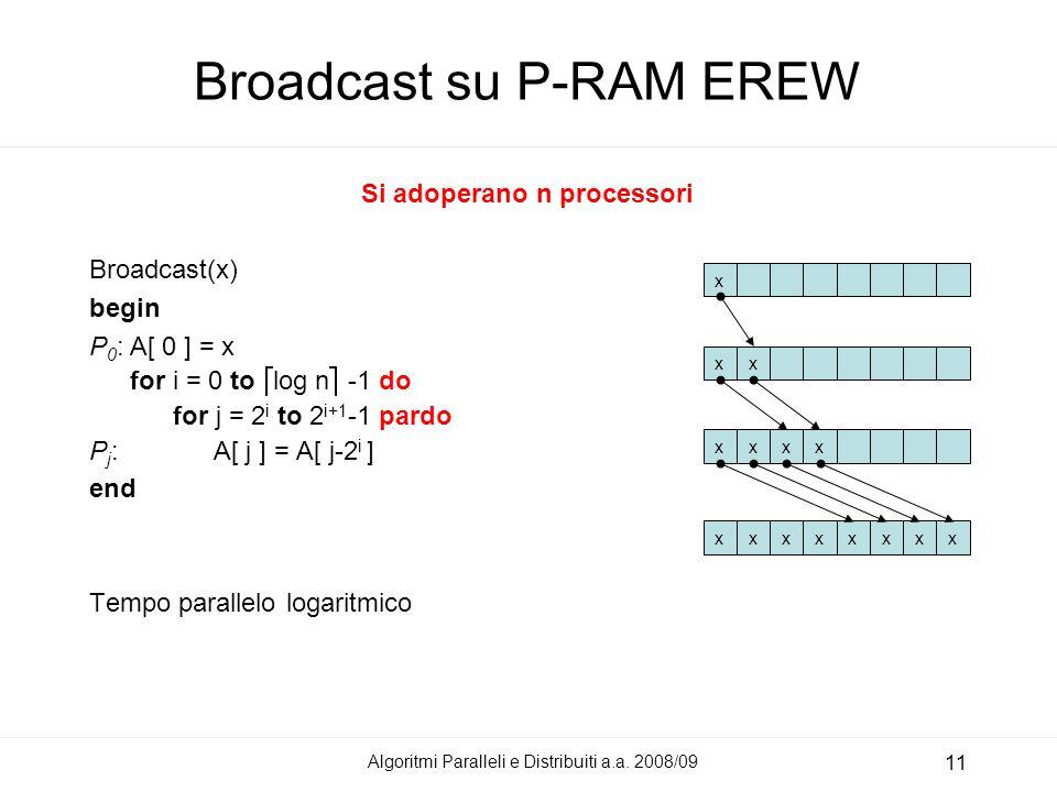 Broadcast su P-RAM EREW
