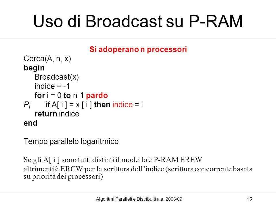 Uso di Broadcast su P-RAM