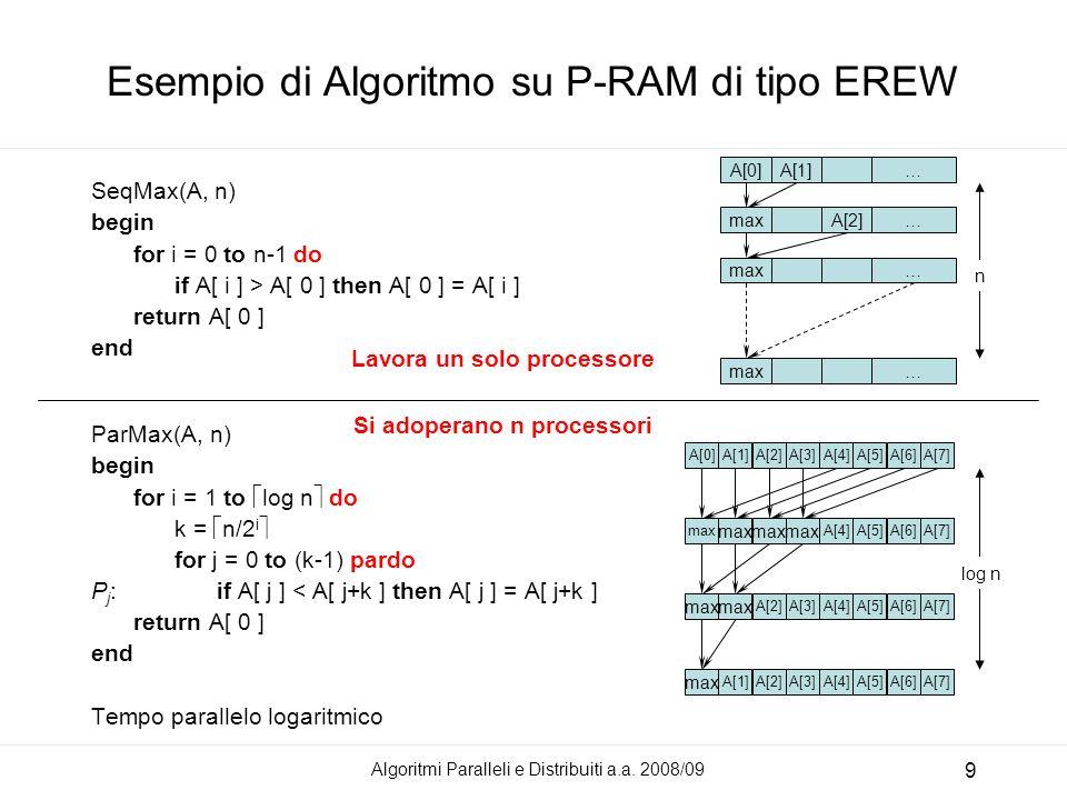 Esempio di Algoritmo su P-RAM di tipo EREW