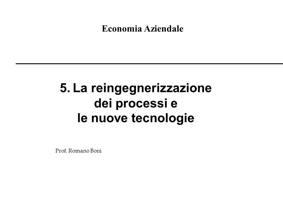 5. La reingegnerizzazione dei processi e le nuove tecnologie