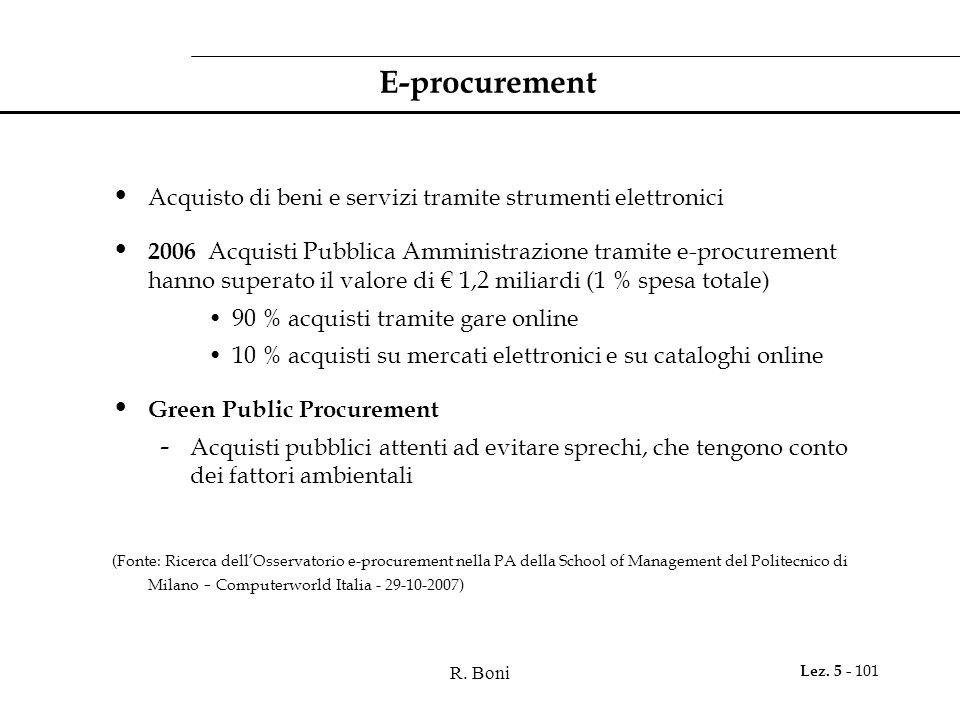 E-procurement Acquisto di beni e servizi tramite strumenti elettronici