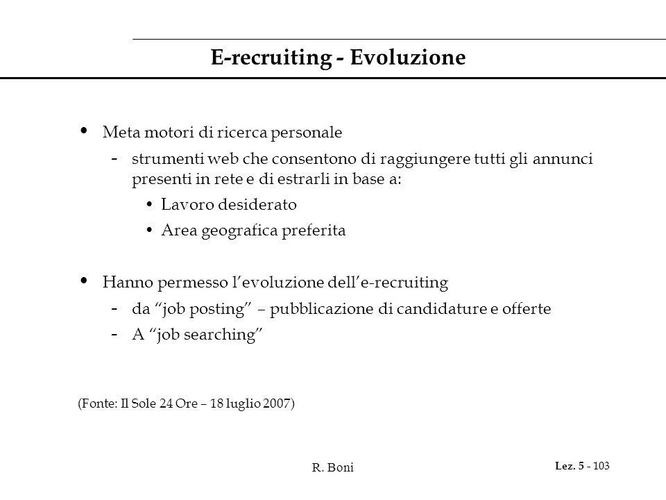 E-recruiting - Evoluzione