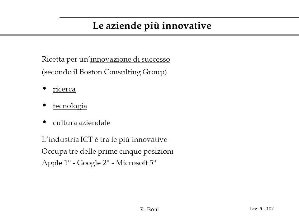 Le aziende più innovative