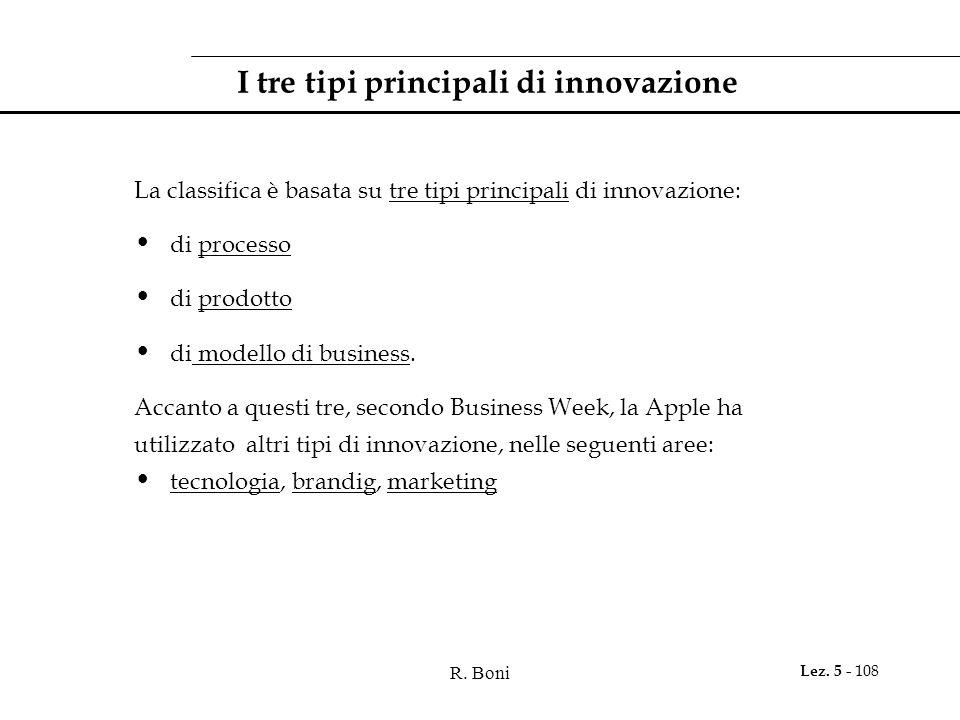 I tre tipi principali di innovazione