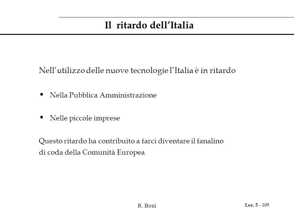 Il ritardo dell'Italia