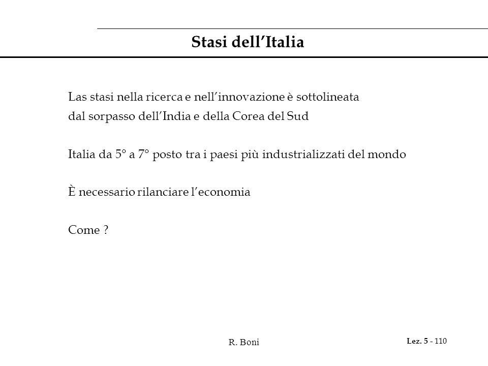 Stasi dell'Italia Las stasi nella ricerca e nell'innovazione è sottolineata. dal sorpasso dell'India e della Corea del Sud.