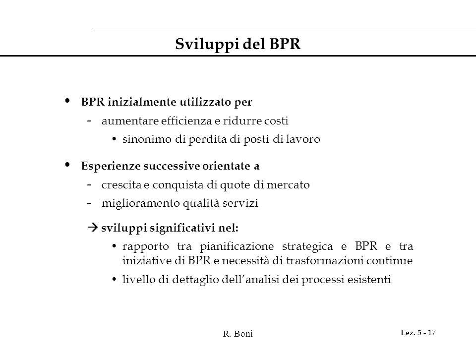 Sviluppi del BPR BPR inizialmente utilizzato per