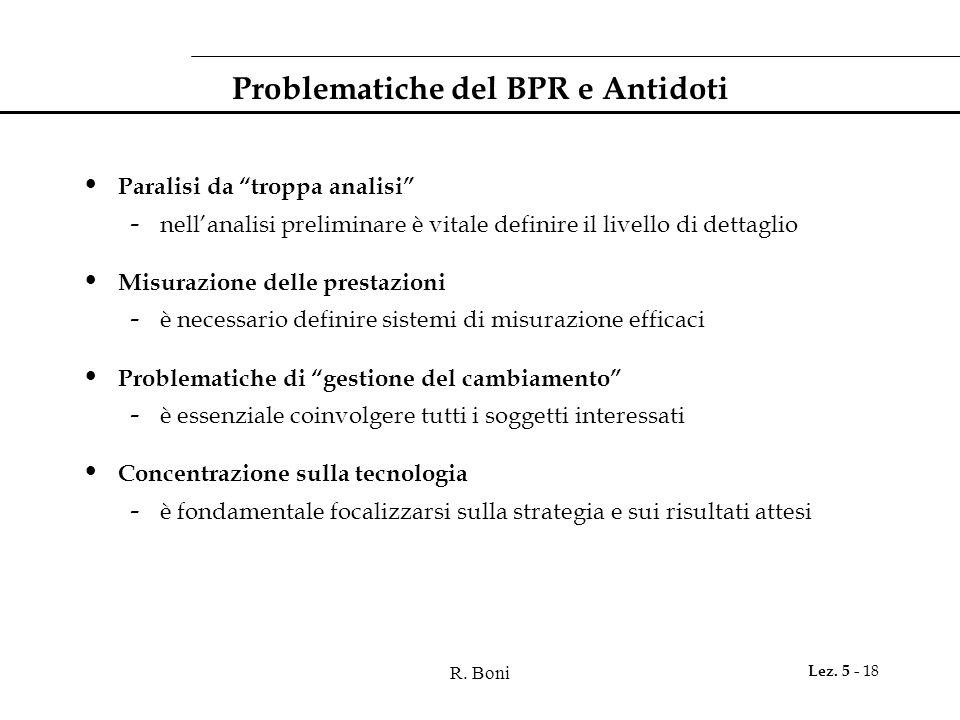 Problematiche del BPR e Antidoti