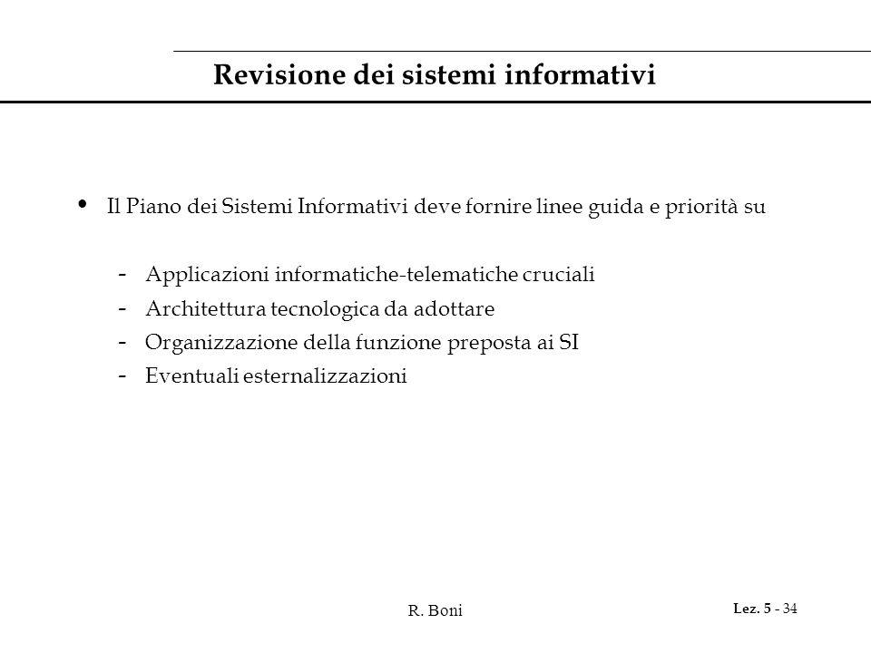 Revisione dei sistemi informativi