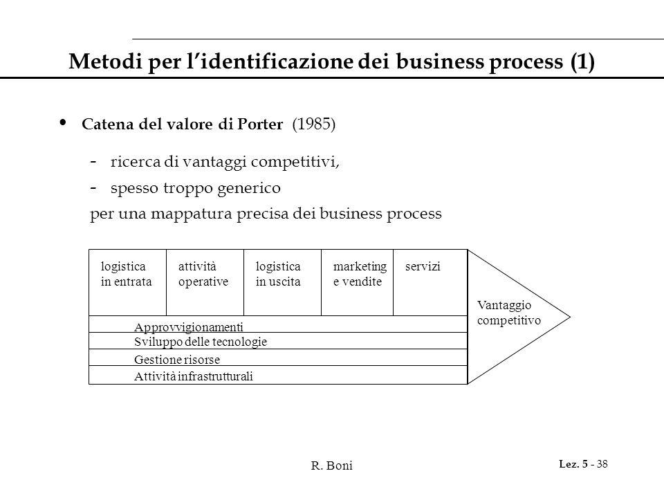 Metodi per l'identificazione dei business process (1)