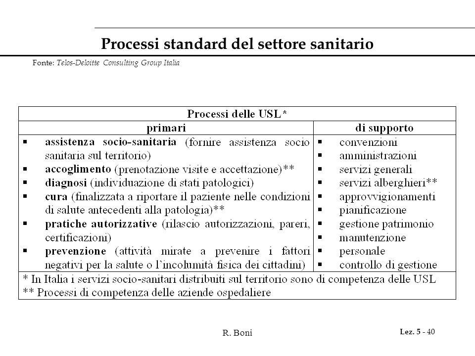 Processi standard del settore sanitario
