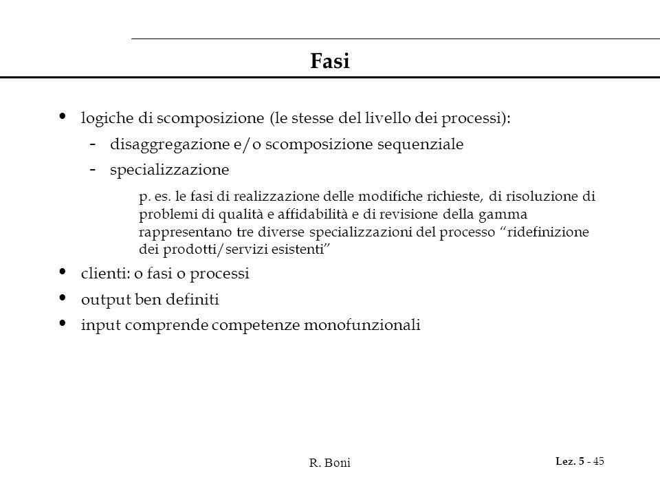 Fasi logiche di scomposizione (le stesse del livello dei processi):