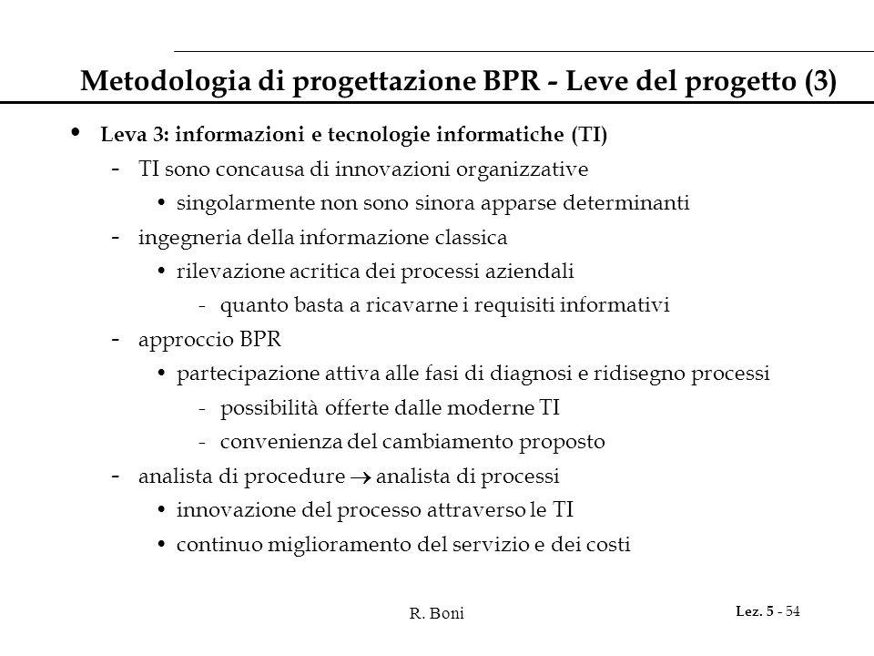 Metodologia di progettazione BPR - Leve del progetto (3)