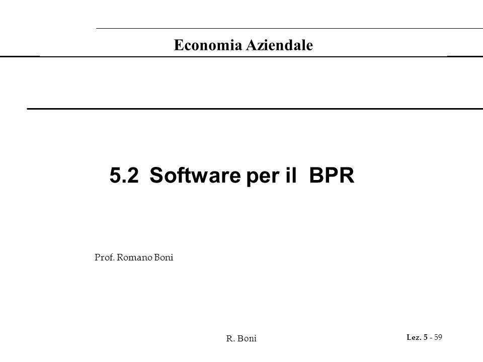 Economia Aziendale 5.2 Software per il BPR Prof. Romano Boni R. Boni