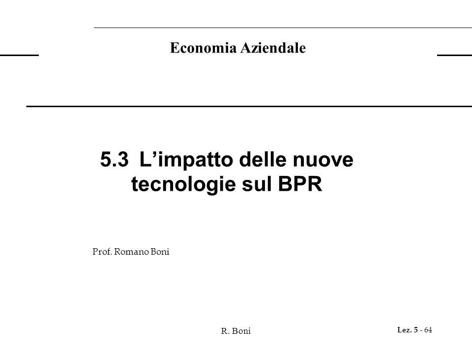 5.3 L'impatto delle nuove tecnologie sul BPR