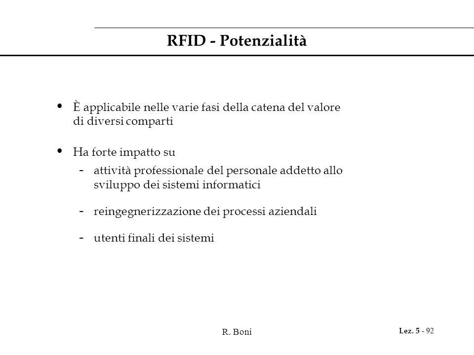 RFID - Potenzialità È applicabile nelle varie fasi della catena del valore di diversi comparti. Ha forte impatto su.