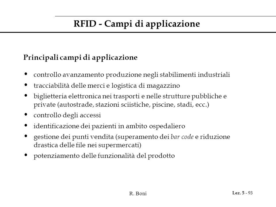 RFID - Campi di applicazione