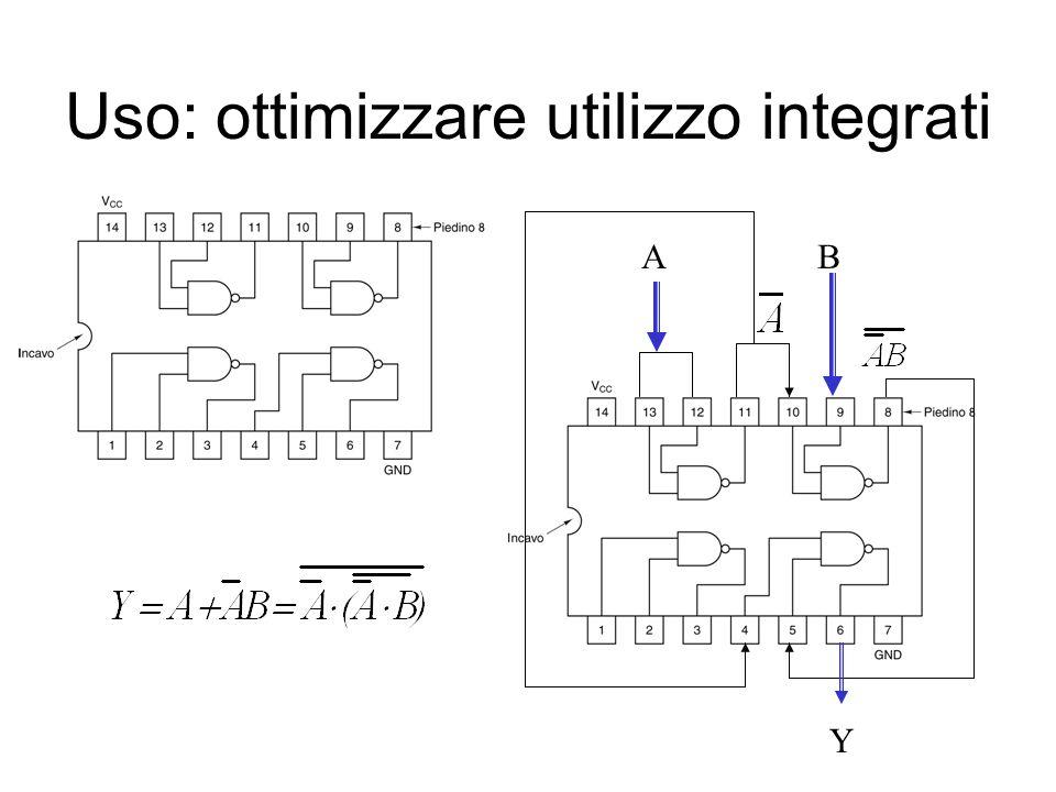Uso: ottimizzare utilizzo integrati