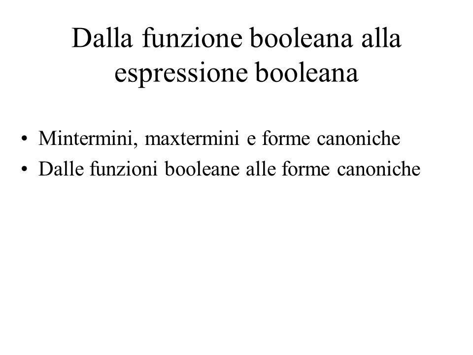 Dalla funzione booleana alla espressione booleana