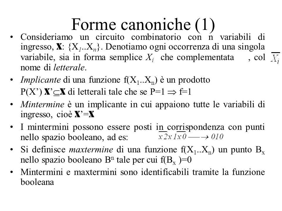 Forme canoniche (1)