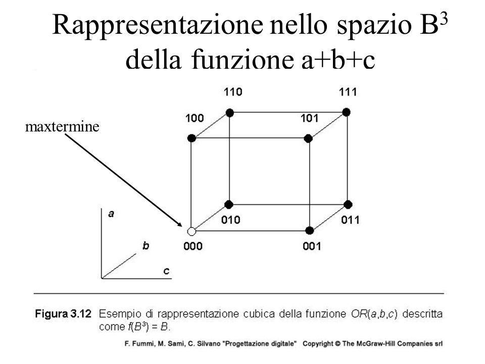Rappresentazione nello spazio B3 della funzione a+b+c