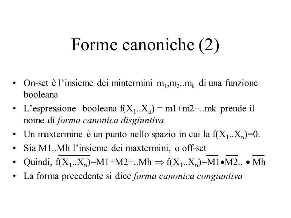 Forme canoniche (2) On-set è l'insieme dei mintermini m1,m2..mk di una funzione booleana.