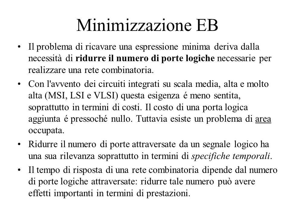 Minimizzazione EB
