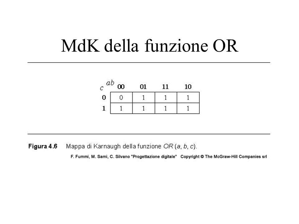 MdK della funzione OR