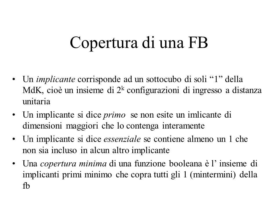 Copertura di una FB