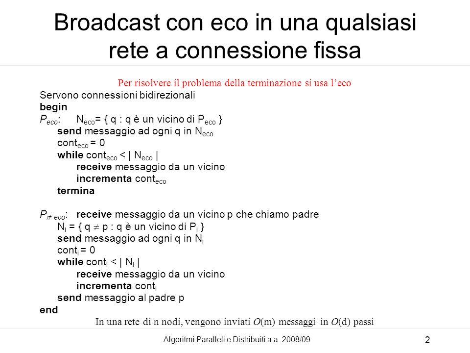 Broadcast con eco in una qualsiasi rete a connessione fissa