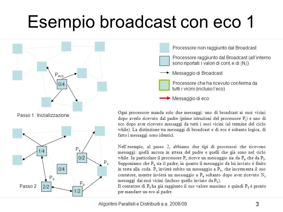 Esempio broadcast con eco 1