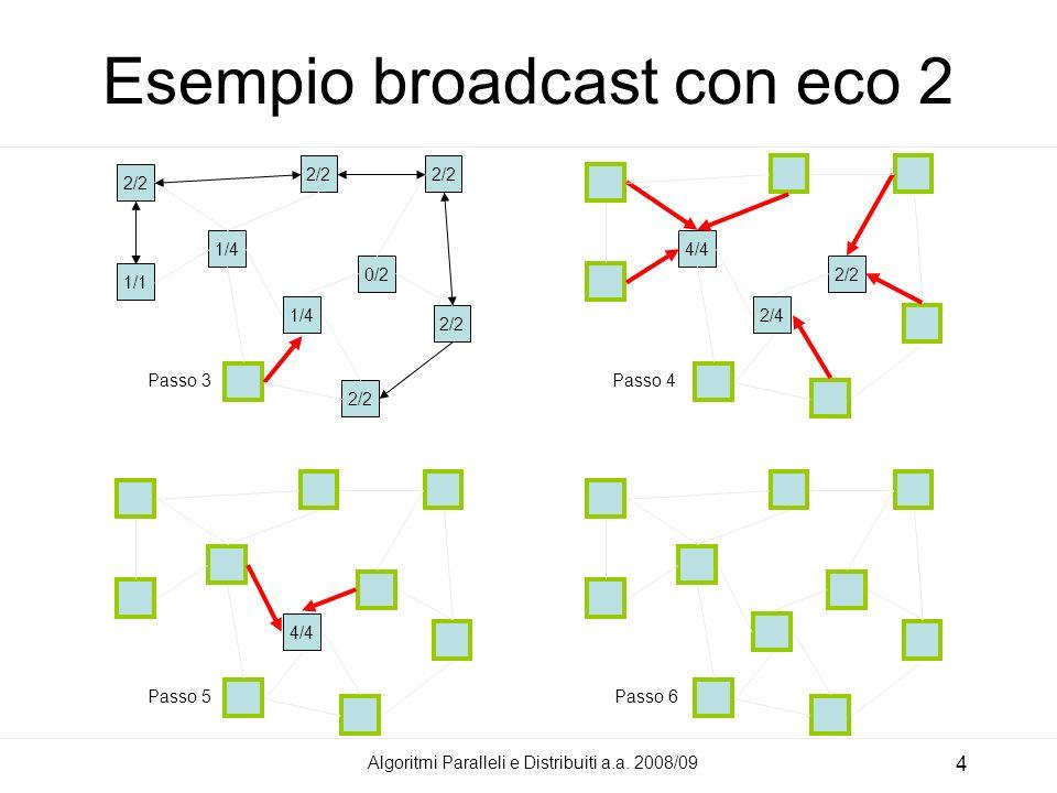 Esempio broadcast con eco 2