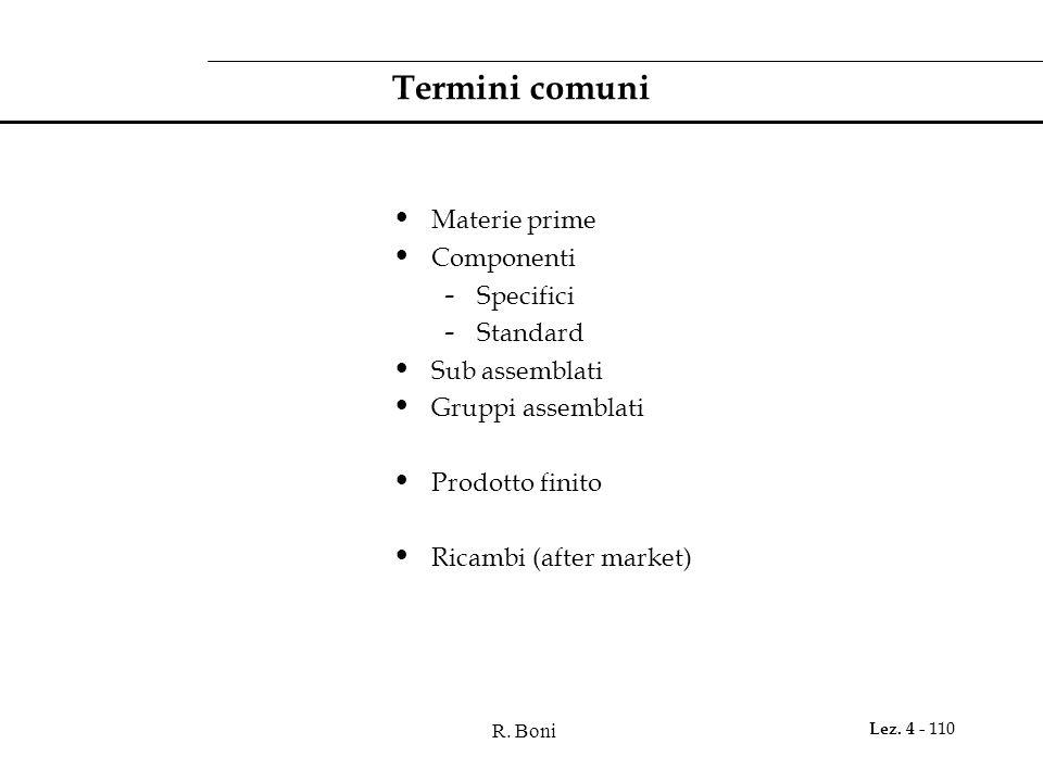 Termini comuni Materie prime Componenti Specifici Standard