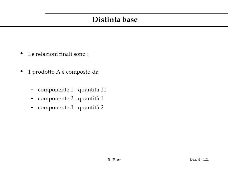 Distinta base Le relazioni finali sono : 1 prodotto A è composto da