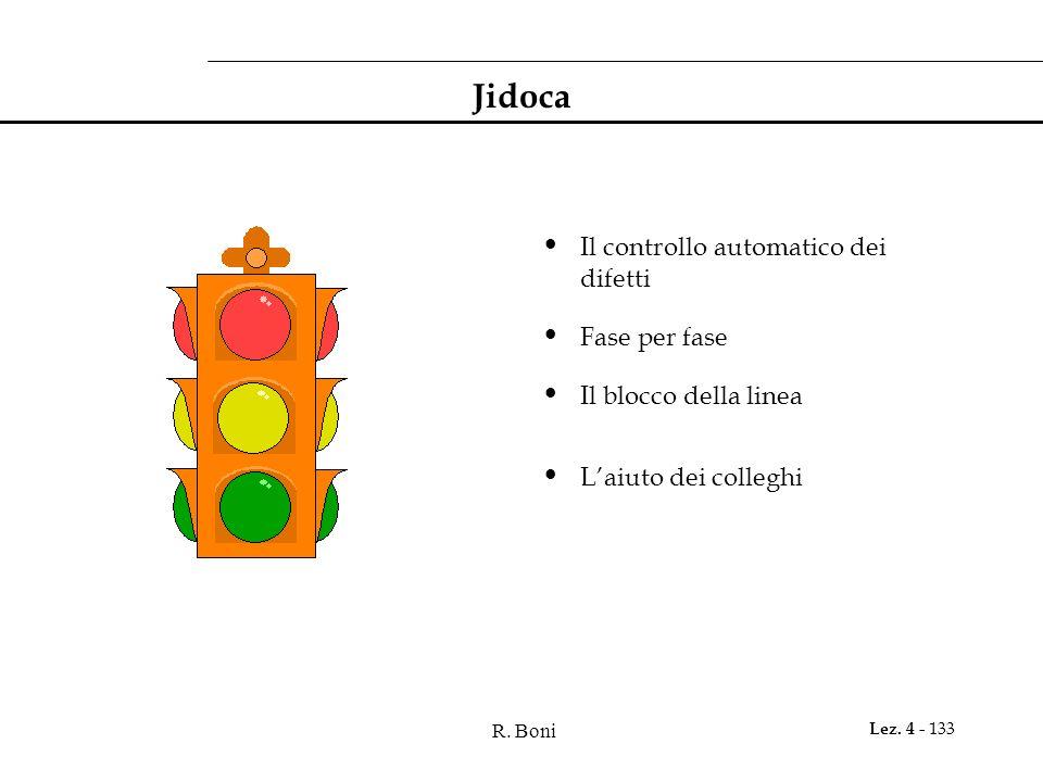 Jidoca Il controllo automatico dei difetti Fase per fase