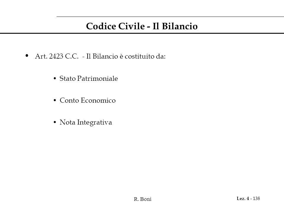 Codice Civile - Il Bilancio