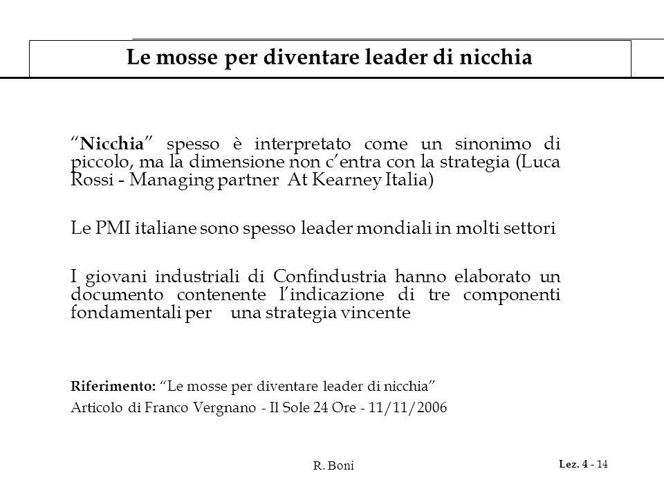 Le mosse per diventare leader di nicchia