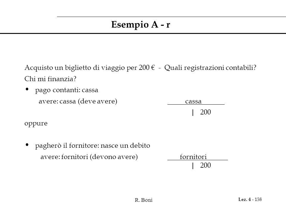 Esempio A - r Acquisto un biglietto di viaggio per 200 € - Quali registrazioni contabili Chi mi finanzia