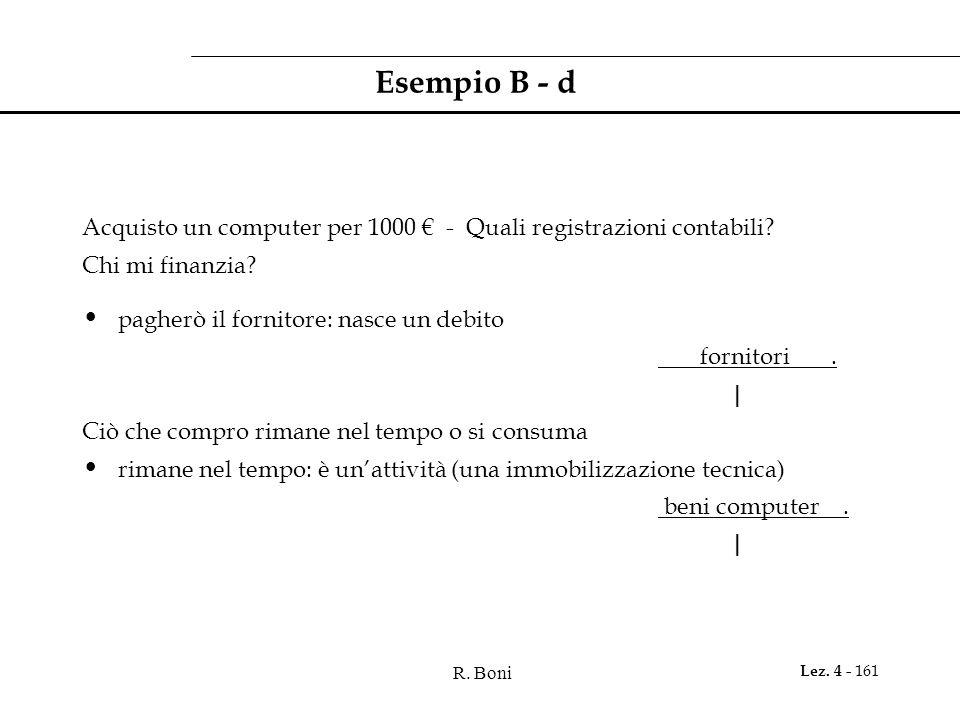 Esempio B - d Acquisto un computer per 1000 € - Quali registrazioni contabili Chi mi finanzia pagherò il fornitore: nasce un debito.