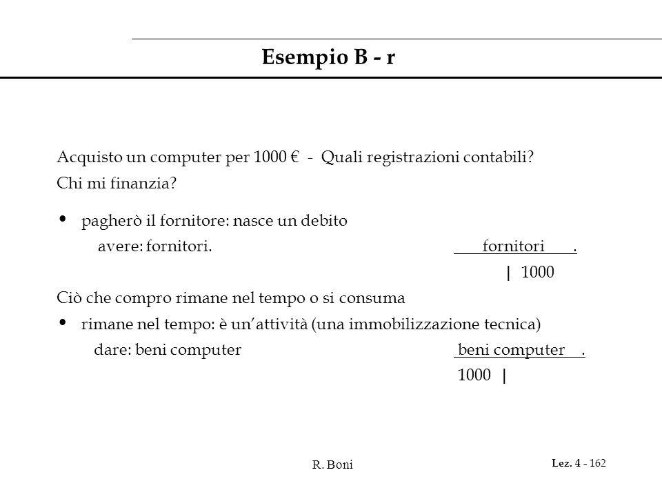 Esempio B - r Acquisto un computer per 1000 € - Quali registrazioni contabili Chi mi finanzia pagherò il fornitore: nasce un debito.