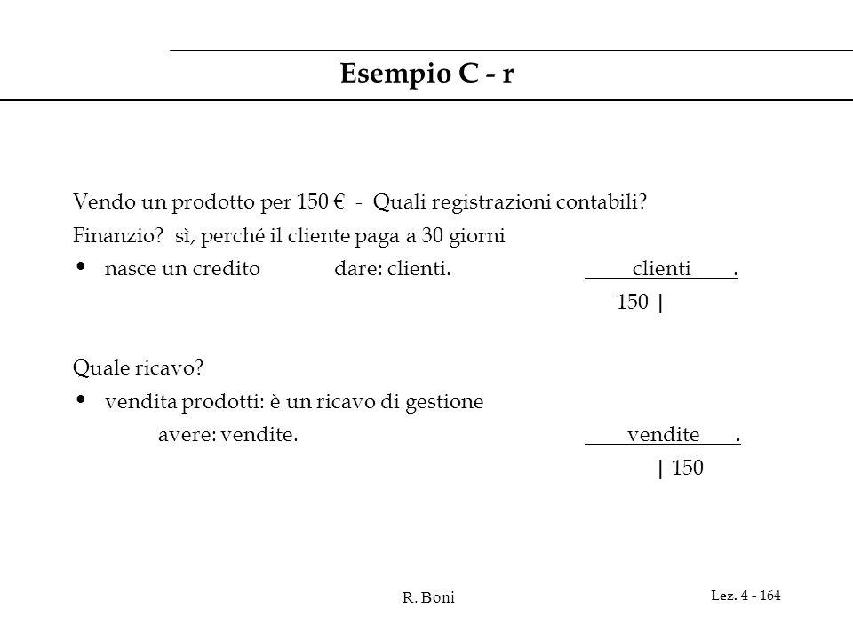 Esempio C - r Vendo un prodotto per 150 € - Quali registrazioni contabili Finanzio sì, perché il cliente paga a 30 giorni.