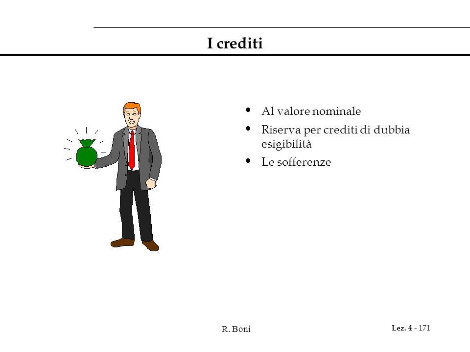 I crediti Al valore nominale Riserva per crediti di dubbia esigibilità
