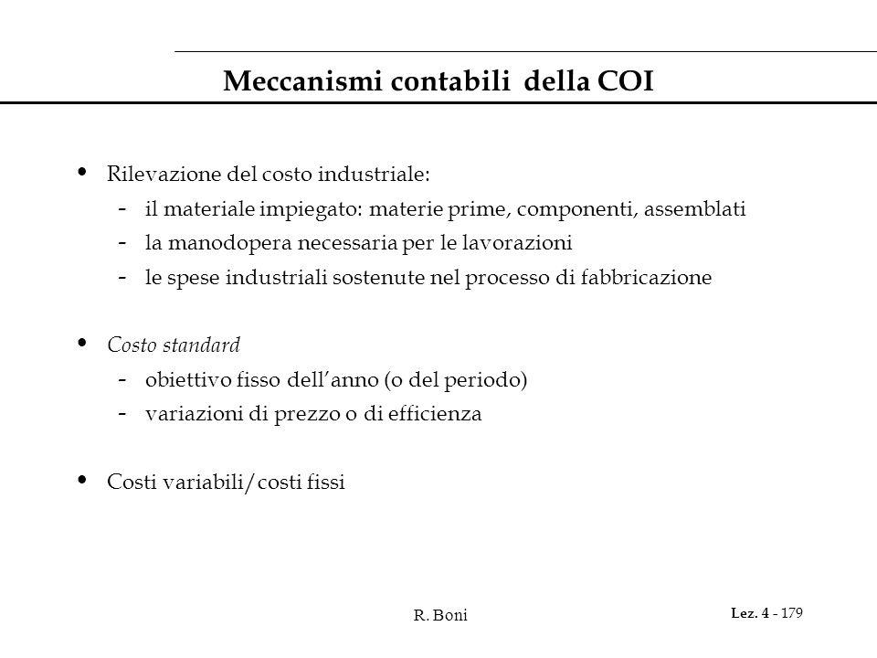 Meccanismi contabili della COI
