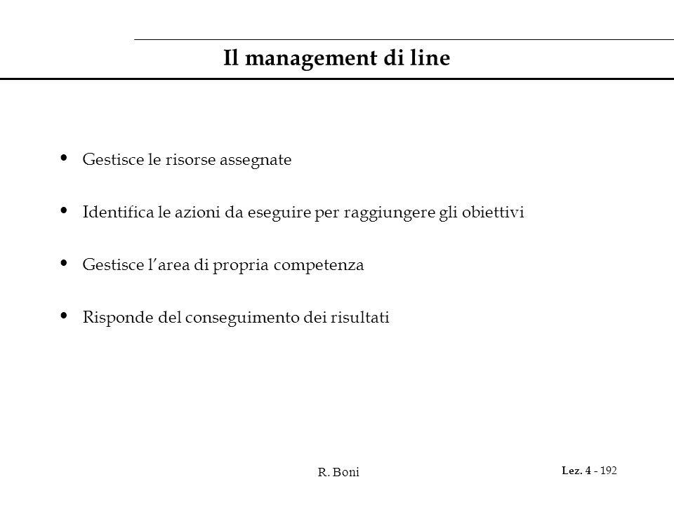 Il management di line Gestisce le risorse assegnate