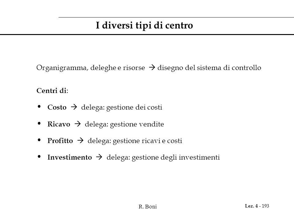I diversi tipi di centro