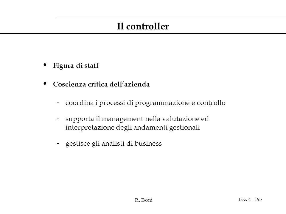 Il controller Figura di staff Coscienza critica dell'azienda