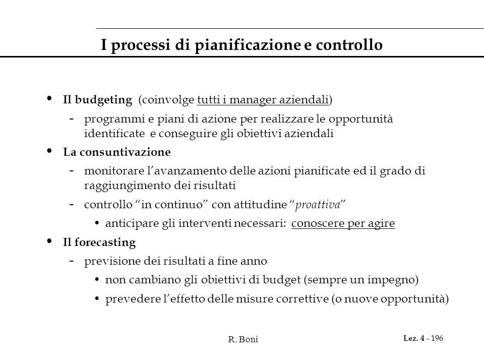 I processi di pianificazione e controllo
