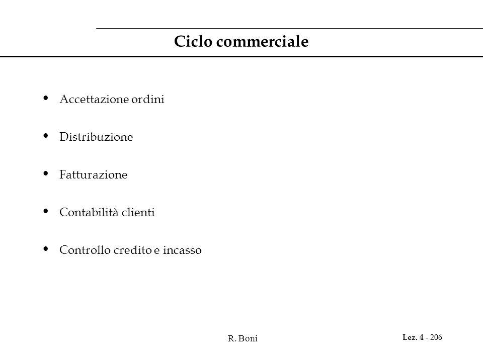 Ciclo commerciale Accettazione ordini Distribuzione Fatturazione